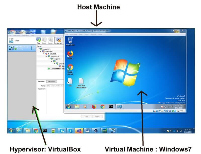 Virtual-Machine 1