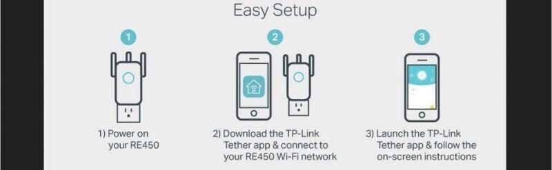 WiFi-Extender 2