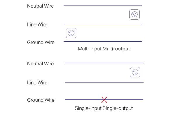 WiFi-Extender 7